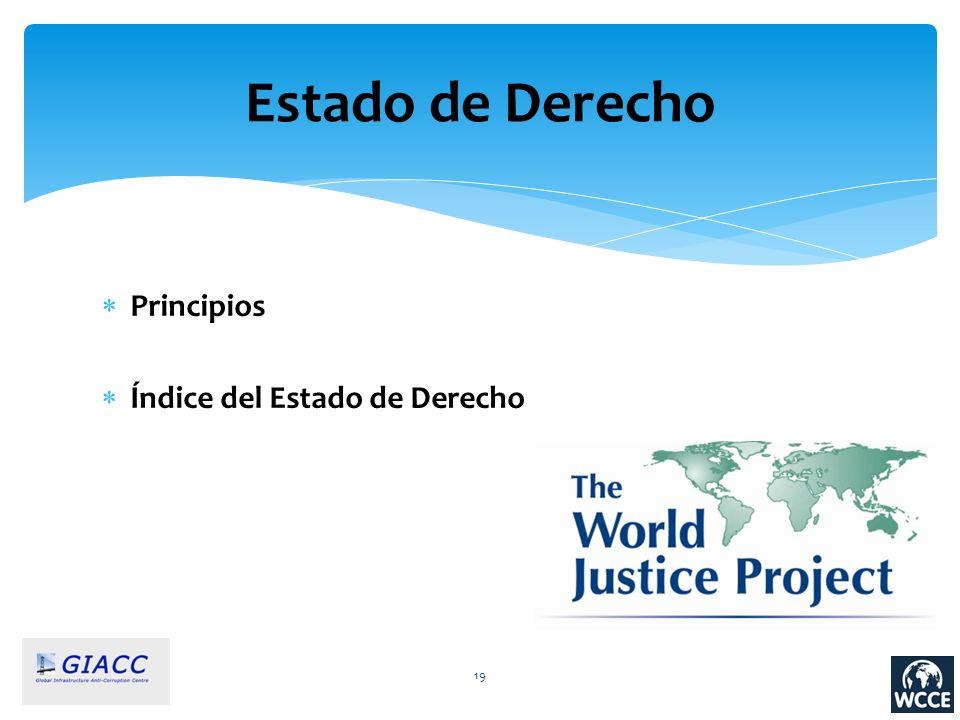 Estado de Derecho Principios Índice del Estado de Derecho 19