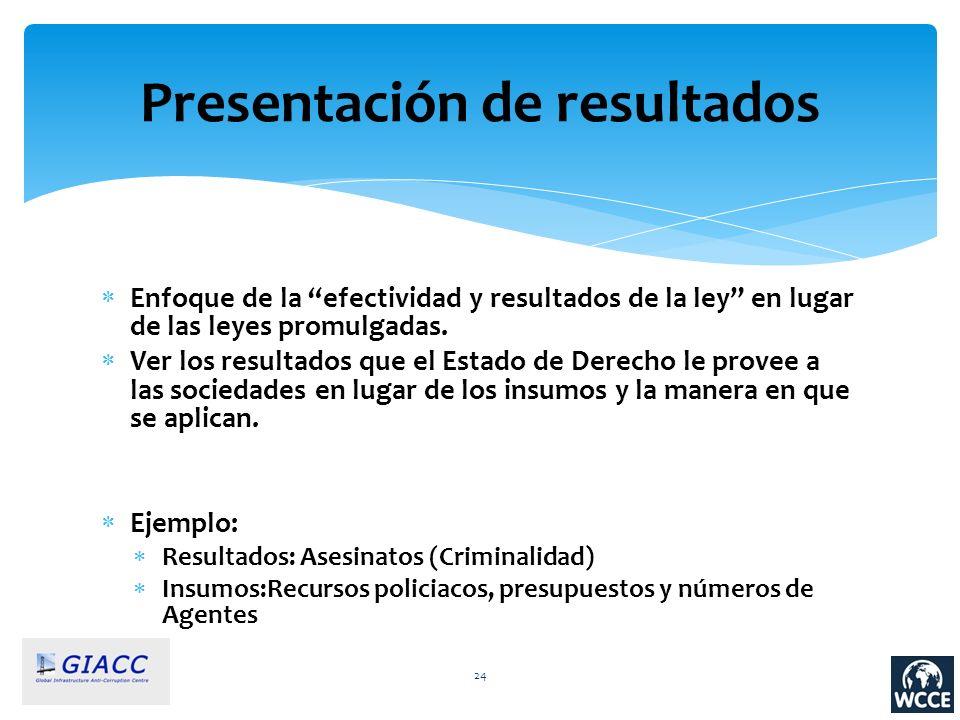 Presentación de resultados Enfoque de la efectividad y resultados de la ley en lugar de las leyes promulgadas. Ver los resultados que el Estado de Der