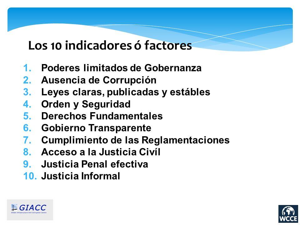 1.Poderes limitados de Gobernanza 2.Ausencia de Corrupción 3.Leyes claras, publicadas y estábles 4.Orden y Seguridad 5.Derechos Fundamentales 6.Gobier