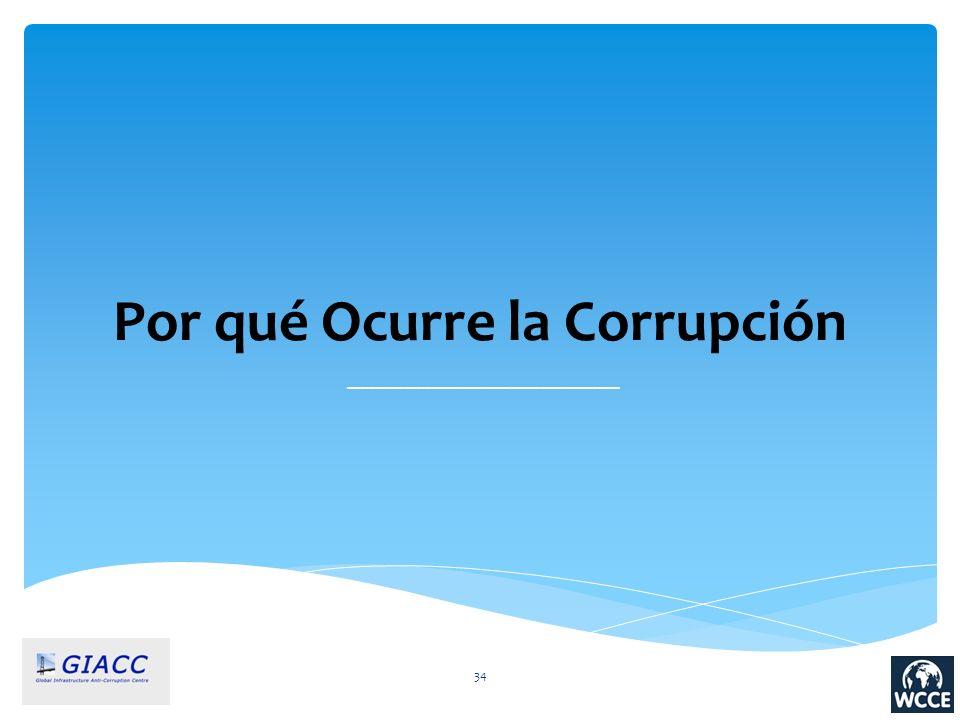 34 Por qué Ocurre la Corrupción ____________________