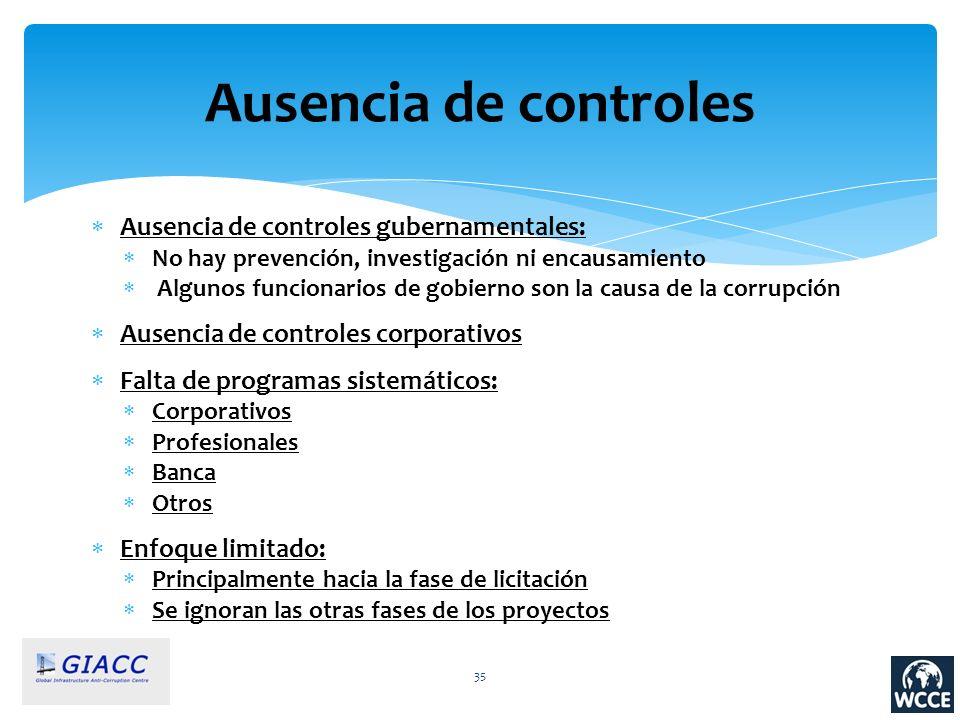 35 Ausencia de controles Ausencia de controles gubernamentales: No hay prevención, investigación ni encausamiento Algunos funcionarios de gobierno son