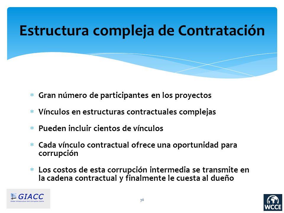 36 Estructura compleja de Contratación Gran número de participantes en los proyectos Vínculos en estructuras contractuales complejas Pueden incluir ci