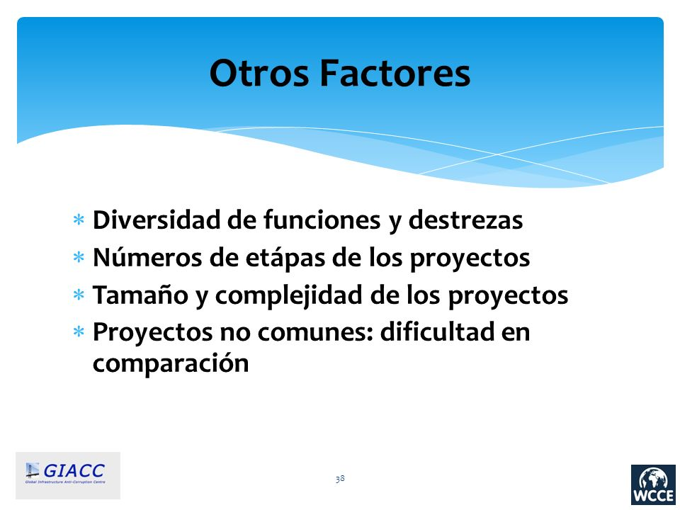38 Otros Factores Diversidad de funciones y destrezas Números de etápas de los proyectos Tamaño y complejidad de los proyectos Proyectos no comunes: d