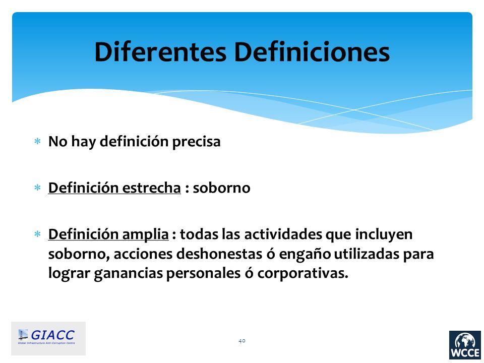 40 Diferentes Definiciones No hay definición precisa Definición estrecha : soborno Definición amplia : todas las actividades que incluyen soborno, acc
