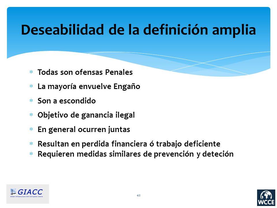 42 Deseabilidad de la definición amplia Todas son ofensas Penales La mayoría envuelve Engaño Son a escondido Objetivo de ganancia ilegal En general oc