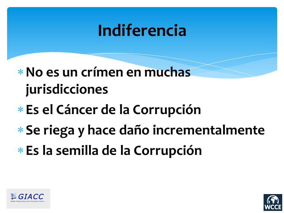 No es un crímen en muchas jurisdicciones Es el Cáncer de la Corrupción Se riega y hace daño incrementalmente Es la semilla de la Corrupción Indiferenc