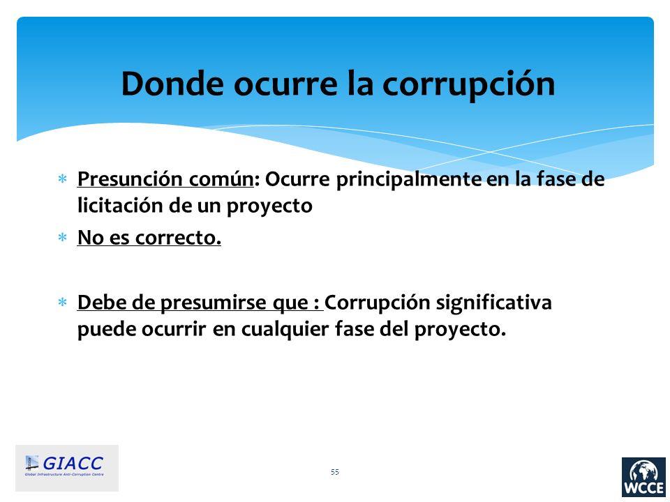 55 Donde ocurre la corrupción Presunción común: Ocurre principalmente en la fase de licitación de un proyecto No es correcto. Debe de presumirse que :