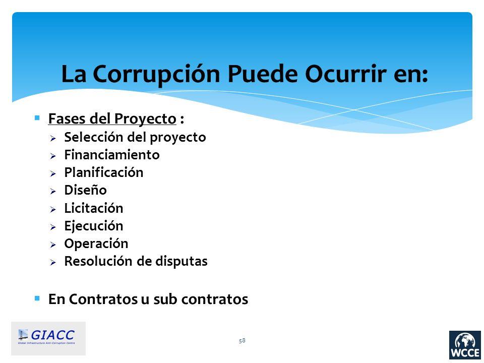 58 La Corrupción Puede Ocurrir en: Fases del Proyecto : Selección del proyecto Financiamiento Planificación Diseño Licitación Ejecución Operación Reso