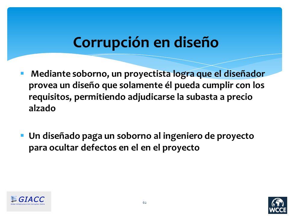 62 Corrupción en diseño Mediante soborno, un proyectista logra que el diseñador provea un diseño que solamente él pueda cumplir con los requisitos, pe