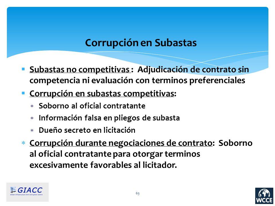 63 Corrupción en Subastas Subastas no competitivas : Adjudicación de contrato sin competencia ni evaluación con terminos preferenciales Corrupción en