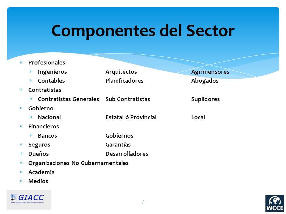 Componentes del Sector Profesionales IngenierosArquitéctosAgrimensores ContablesPlanificadoresAbogados Contratistas Contratistas GeneralesSub Contrati