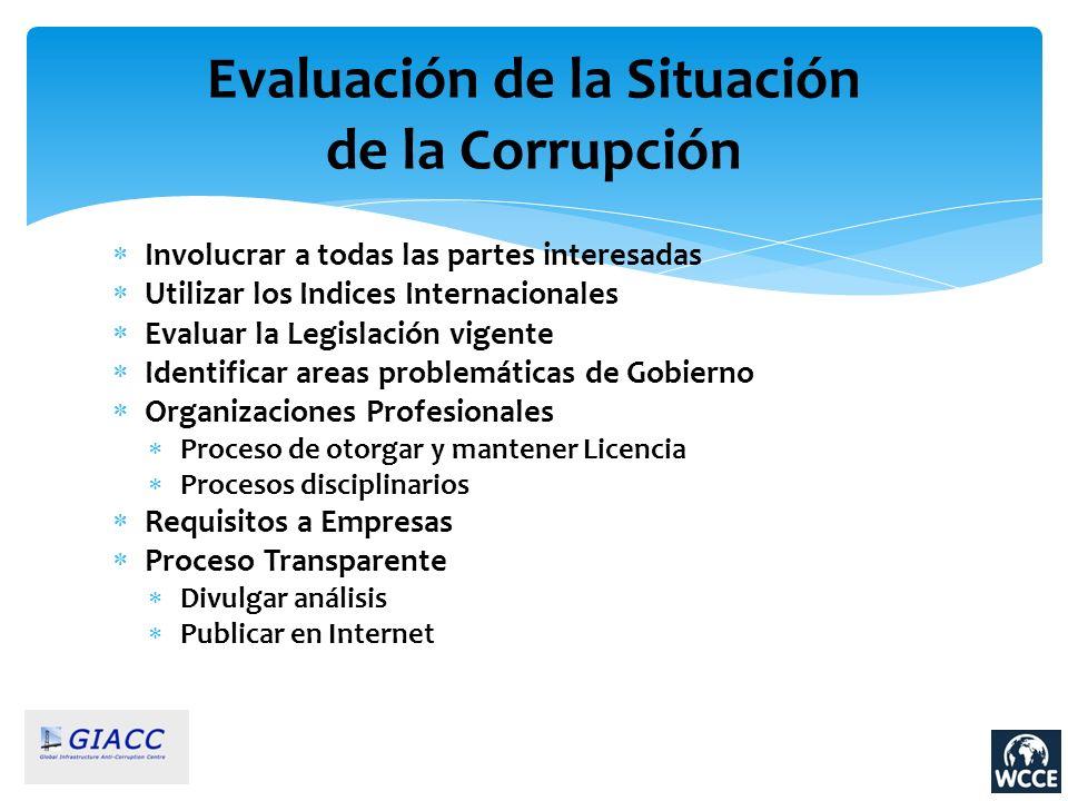 Involucrar a todas las partes interesadas Utilizar los Indices Internacionales Evaluar la Legislación vigente Identificar areas problemáticas de Gobie