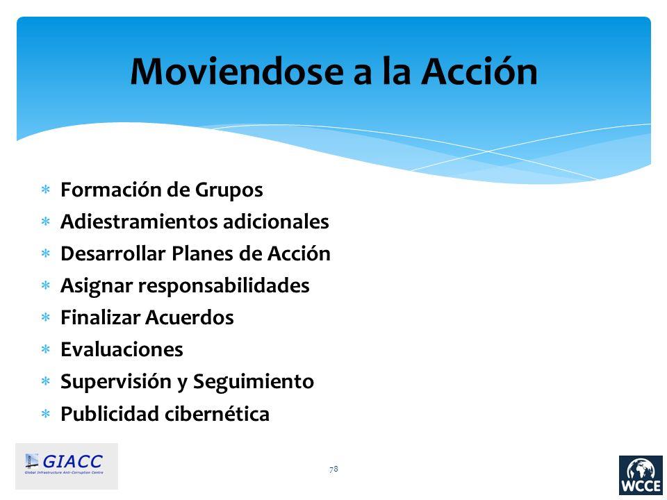 Moviendose a la Acción Formación de Grupos Adiestramientos adicionales Desarrollar Planes de Acción Asignar responsabilidades Finalizar Acuerdos Evalu