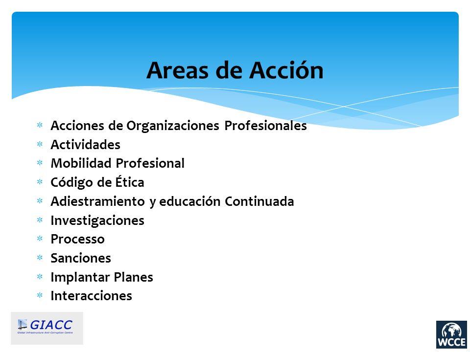 Areas de Acción Acciones de Organizaciones Profesionales Actividades Mobilidad Profesional Código de Ética Adiestramiento y educación Continuada Inves