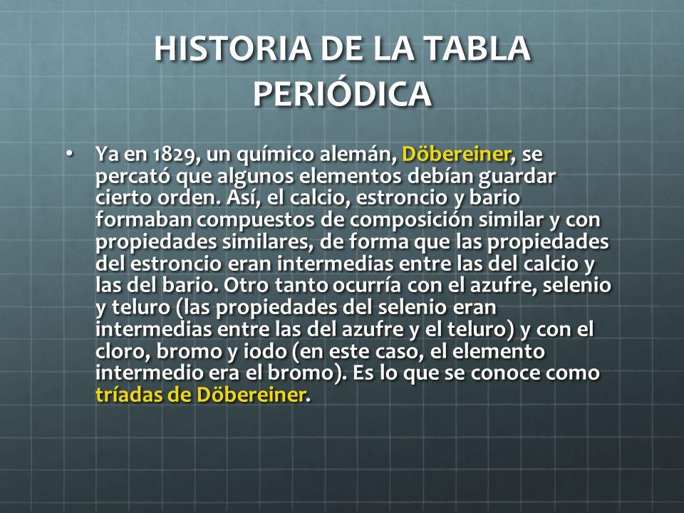 HISTORIA DE LA TABLA PERIÓDICA Ya en 1829, un químico alemán, Döbereiner, se percató que algunos elementos debían guardar cierto orden. Así, el calcio