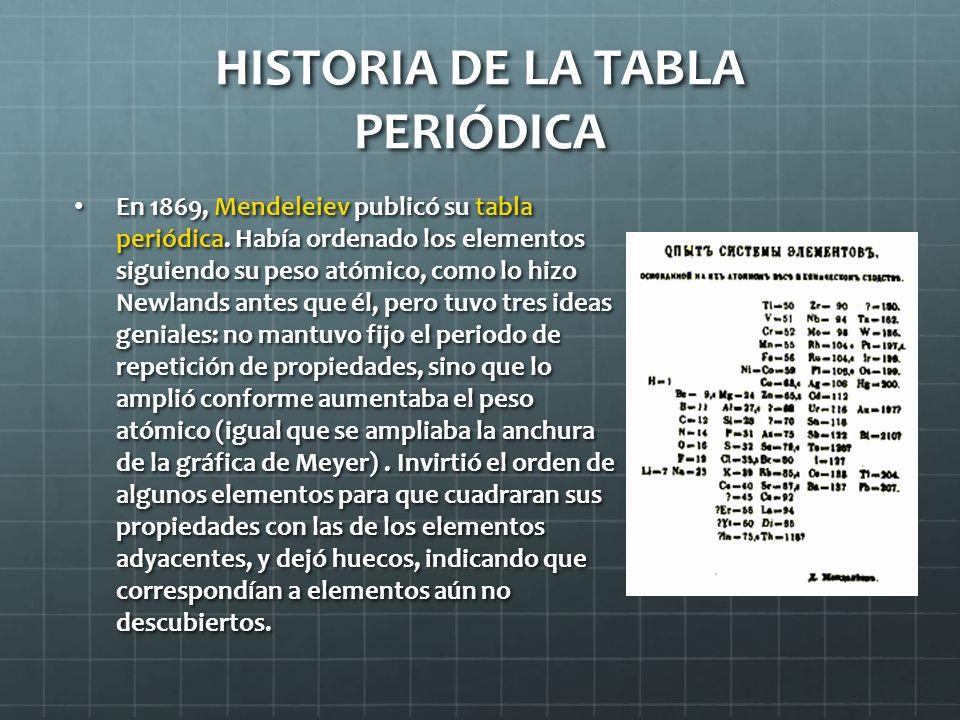 HISTORIA DE LA TABLA PERIÓDICA En 1869, Mendeleiev publicó su tabla periódica. Había ordenado los elementos siguiendo su peso atómico, como lo hizo Ne