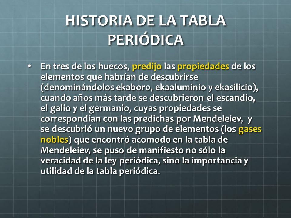 HISTORIA DE LA TABLA PERIÓDICA En tres de los huecos, predijo las propiedades de los elementos que habrían de descubrirse (denominándolos ekaboro, eka