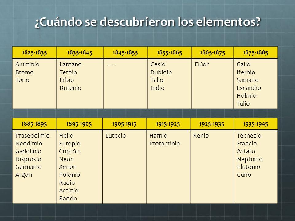 ¿Cuándo se descubrieron los elementos? 1825-18351835-18451845-18551855-18651865-18751875-1885 Aluminio Bromo Torio Lantano Terbio Erbio Rutenio -----C