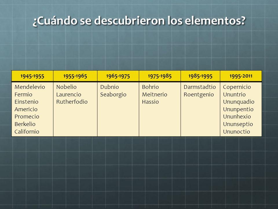¿Cuándo se descubrieron los elementos? 1945-19551955-19651965-19751975-19851985-19951995-2011 Mendelevio Fermio Einstenio Americio Promecio Berkelio C