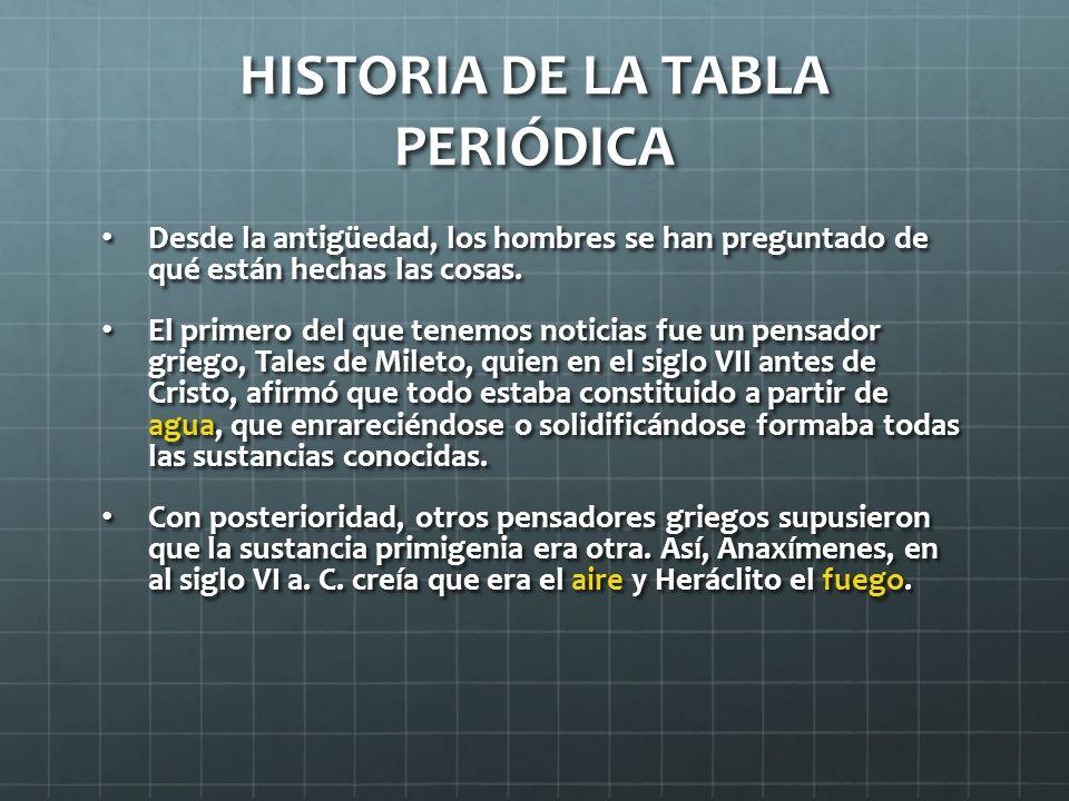 HISTORIA DE LA TABLA PERIÓDICA Desde la antigüedad, los hombres se han preguntado de qué están hechas las cosas. Desde la antigüedad, los hombres se h