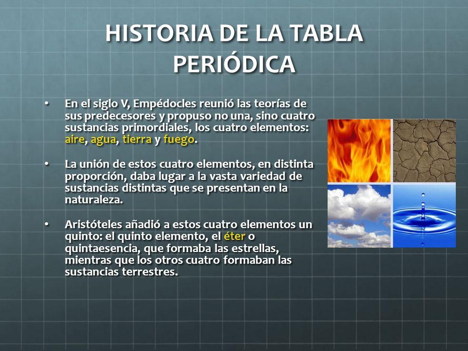 HISTORIA DE LA TABLA PERIÓDICA En el siglo V, Empédocles reunió las teorías de sus predecesores y propuso no una, sino cuatro sustancias primordiales,