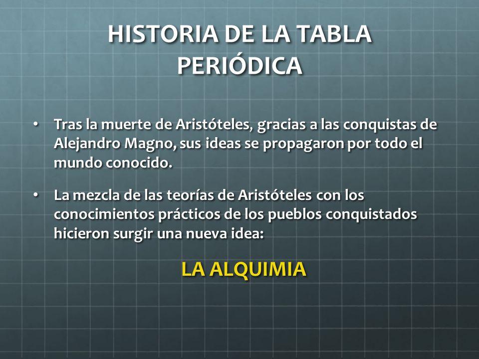 HISTORIA DE LA TABLA PERIÓDICA La tabla periódica era útil y permitía predecir las propiedades de los elementos, pero no seguía el orden de los pesos atómicos.