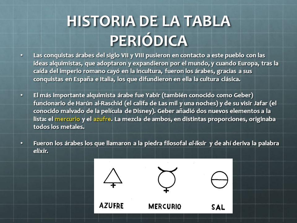 HISTORIA DE LA TABLA PERIÓDICA Aunque los esfuerzos de los alquimistas eran vanos, su trabajo no lo fue.