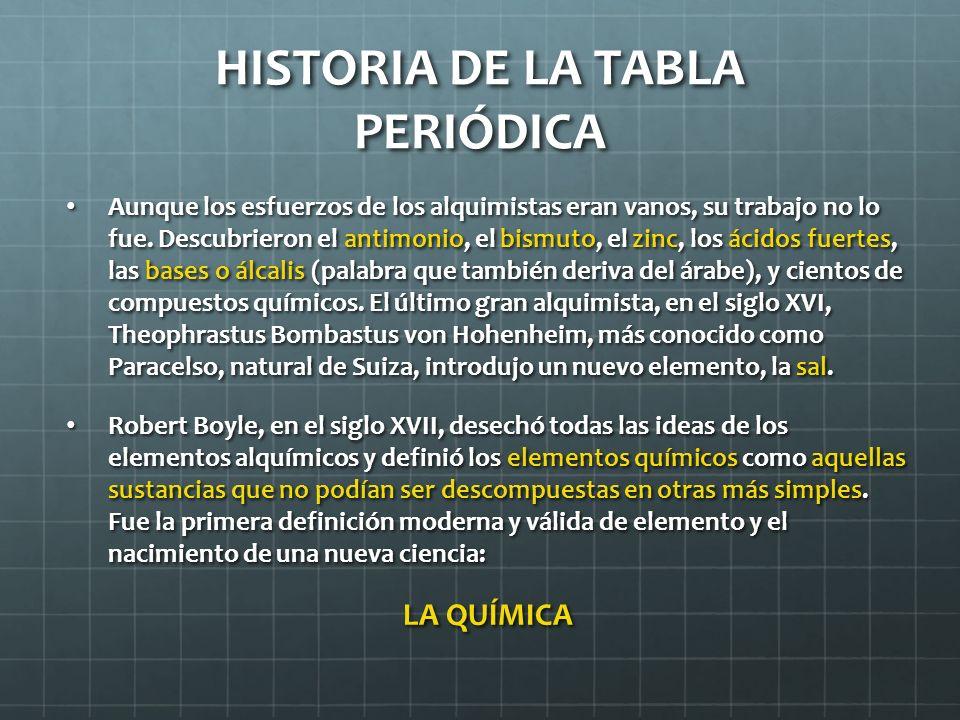 HISTORIA DE LA TABLA PERIÓDICA Aunque los esfuerzos de los alquimistas eran vanos, su trabajo no lo fue. Descubrieron el antimonio, el bismuto, el zin