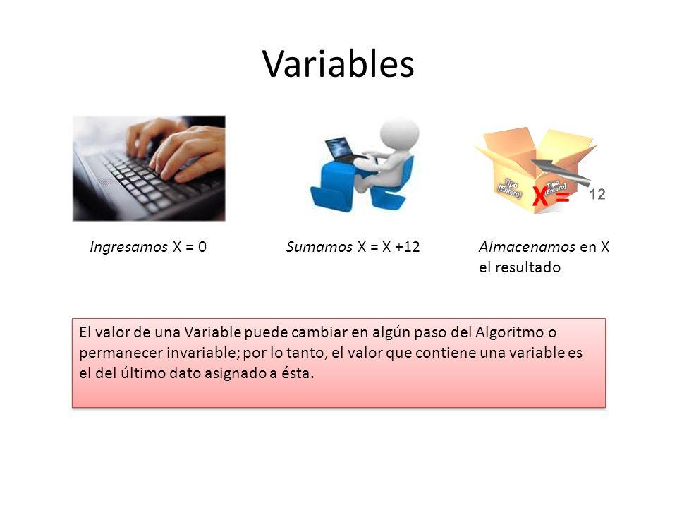 Variables Ingresamos X = 0Sumamos X = X +12 X = Almacenamos en X el resultado El valor de una Variable puede cambiar en algún paso del Algoritmo o per