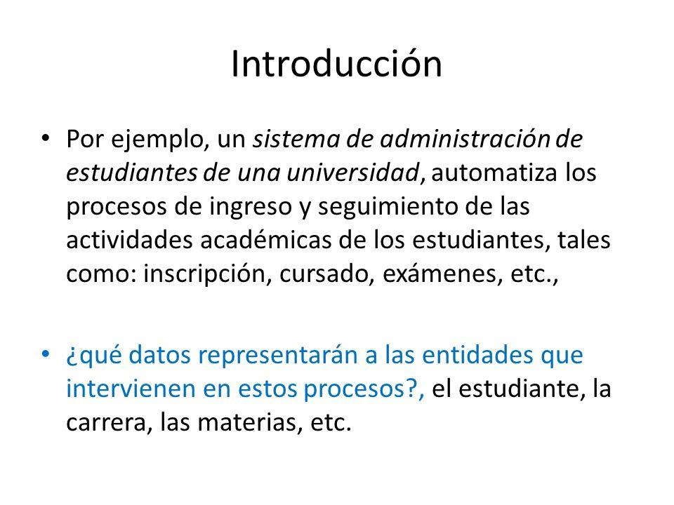 Introducción Por ejemplo, un sistema de administración de estudiantes de una universidad, automatiza los procesos de ingreso y seguimiento de las acti