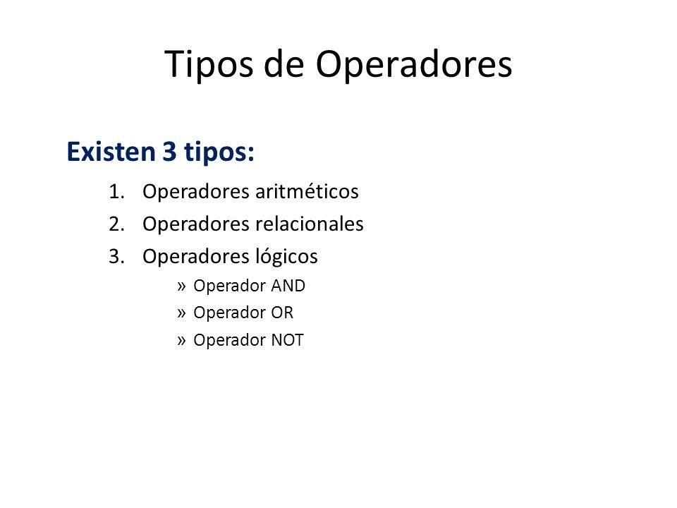 Tipos de Operadores Existen 3 tipos: 1.Operadores aritméticos 2.Operadores relacionales 3.Operadores lógicos » Operador AND » Operador OR » Operador N