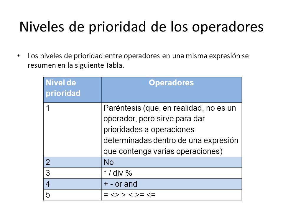 Niveles de prioridad de los operadores Los niveles de prioridad entre operadores en una misma expresión se resumen en la siguiente Tabla. Nivel de pri