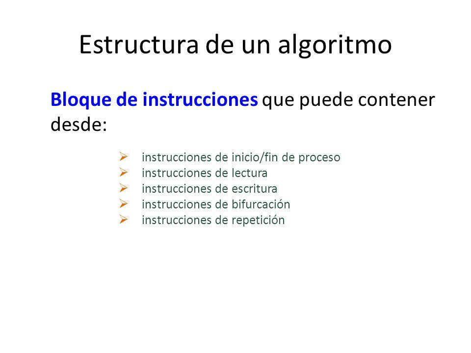 Estructura de un algoritmo instrucciones de inicio/fin de proceso instrucciones de lectura instrucciones de escritura instrucciones de bifurcación ins