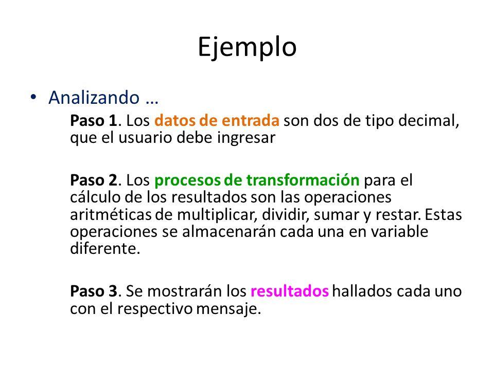 Ejemplo Analizando … Paso 1. Los datos de entrada son dos de tipo decimal, que el usuario debe ingresar Paso 2. Los procesos de transformación para el