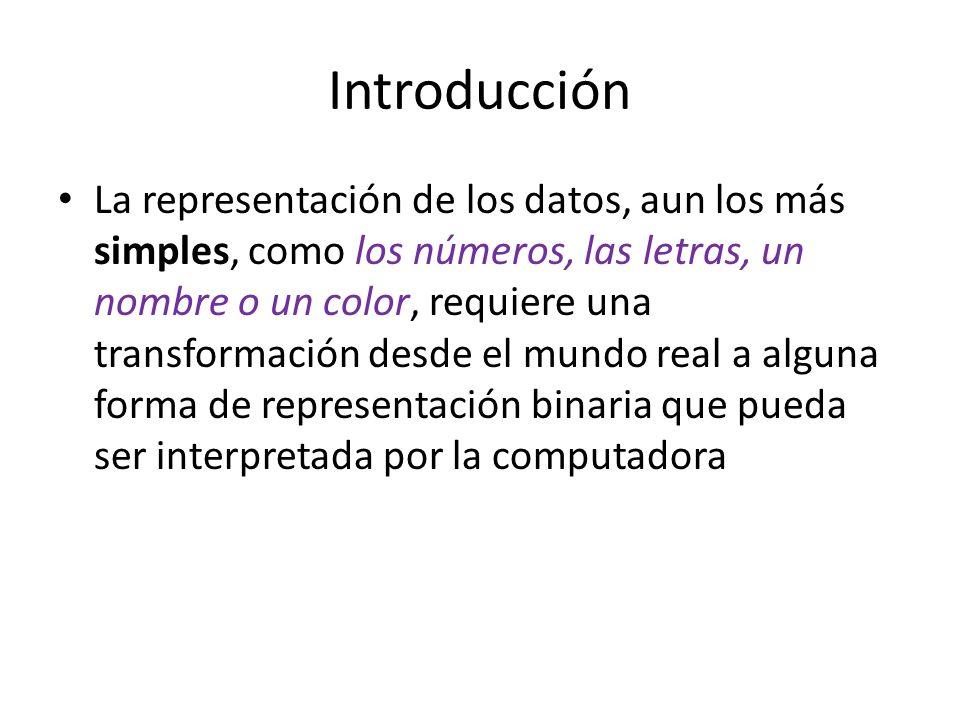 Introducción La representación de los datos, aun los más simples, como los números, las letras, un nombre o un color, requiere una transformación desd