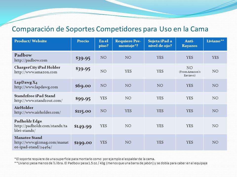 Comparación de Soportes Competidores para Uso en la Cama Product/ WebsitePrecioEn el piso? Requiere Pre- montaje*? Sujeta iPad a nivel de ojo? Anti- R