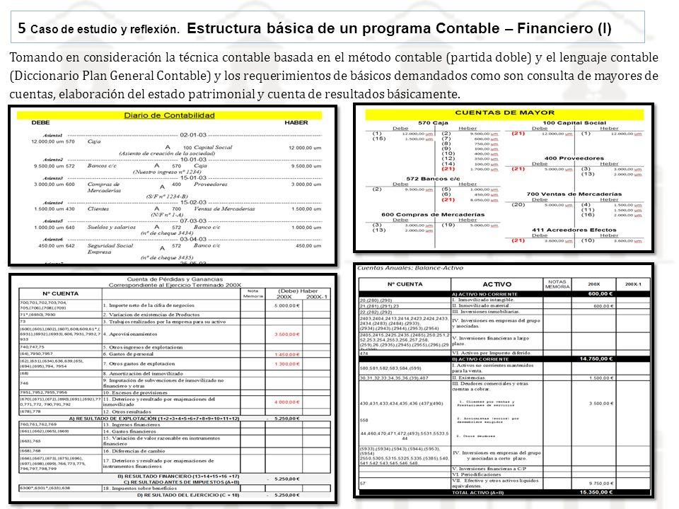 5 Caso de estudio y reflexión. Estructura básica de un programa Contable – Financiero (I) Tomando en consideración la técnica contable basada en el mé
