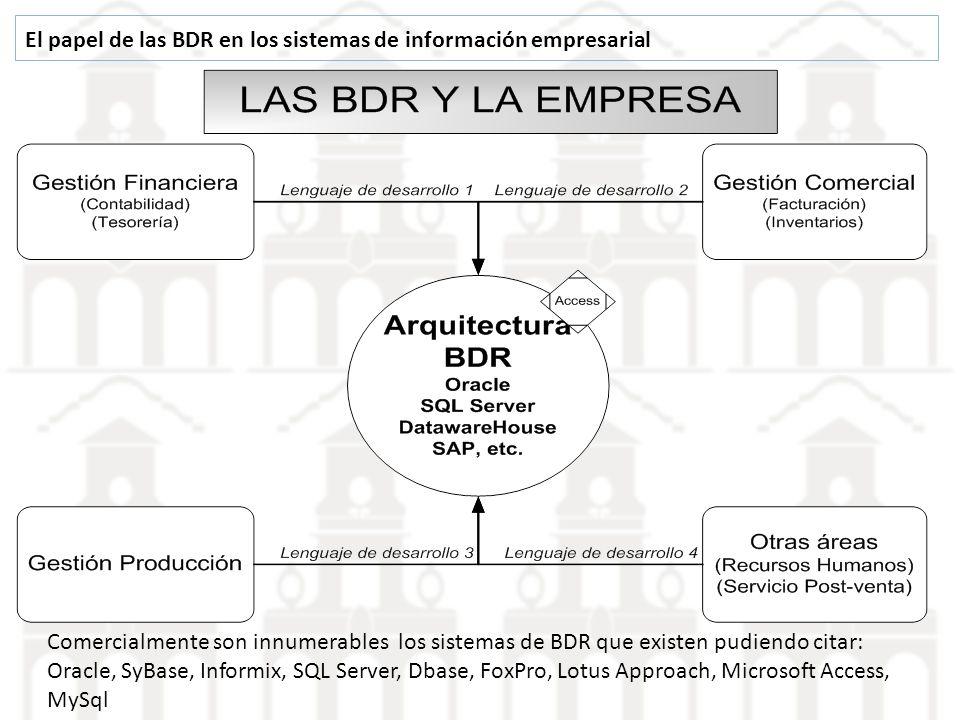 El papel de las BDR en los sistemas de información empresarial Comercialmente son innumerables los sistemas de BDR que existen pudiendo citar: Oracle,