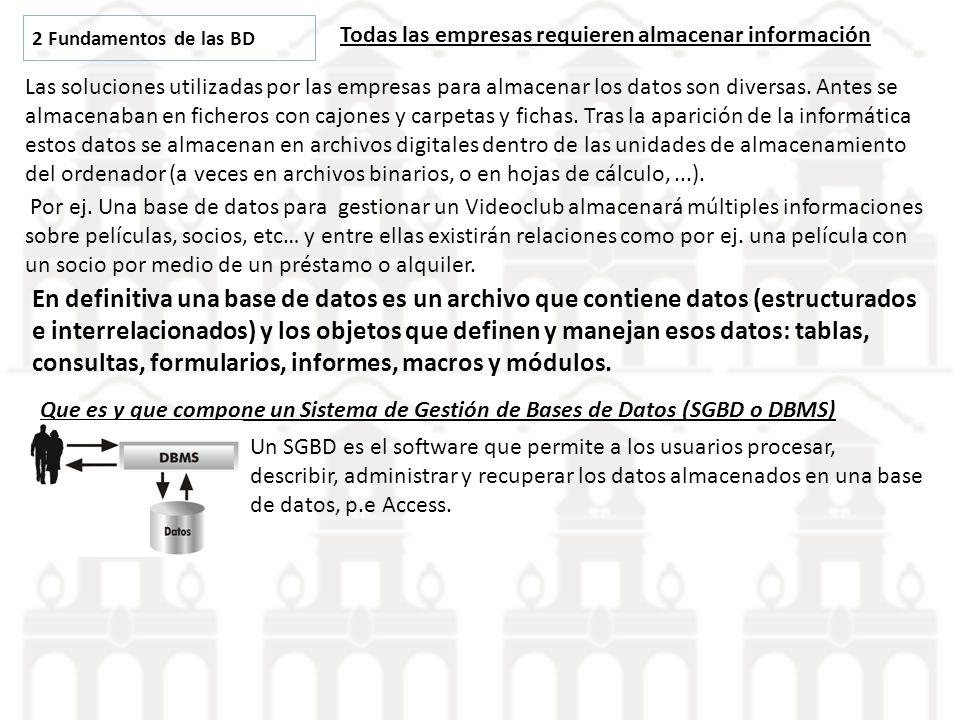 2 Fundamentos de las BD Todas las empresas requieren almacenar información Las soluciones utilizadas por las empresas para almacenar los datos son div