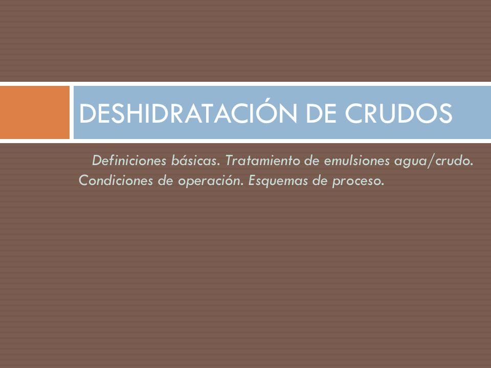 Definiciones básicas. Tratamiento de emulsiones agua/crudo. Condiciones de operación. Esquemas de proceso. DESHIDRATACIÓN DE CRUDOS