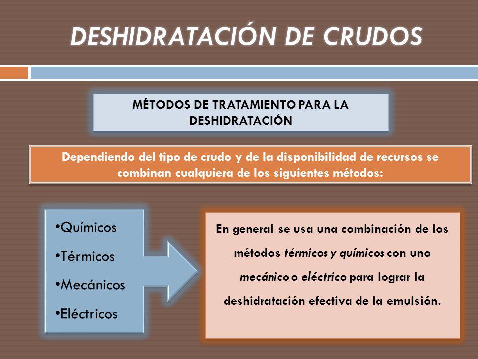 Dependiendo del tipo de crudo y de la disponibilidad de recursos se combinan cualquiera de los siguientes métodos: MÉTODOS DE TRATAMIENTO PARA LA DESH