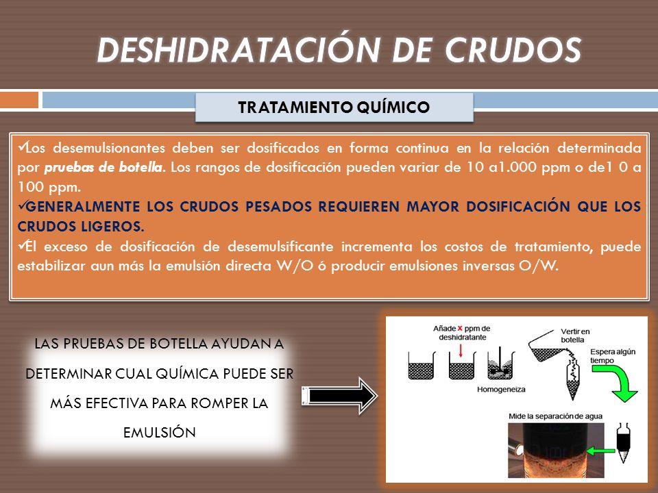 TRATAMIENTO QUÍMICO Los desemulsionantes deben ser dosificados en forma continua en la relación determinada por pruebas de botella. Los rangos de dosi