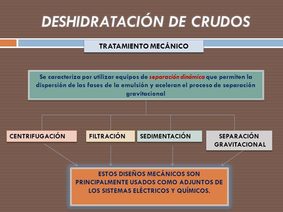 TRATAMIENTO MECÁNICO Se caracteriza por utilizar equipos de separación dinámica que permiten la dispersión de las fases de la emulsión y aceleran el p