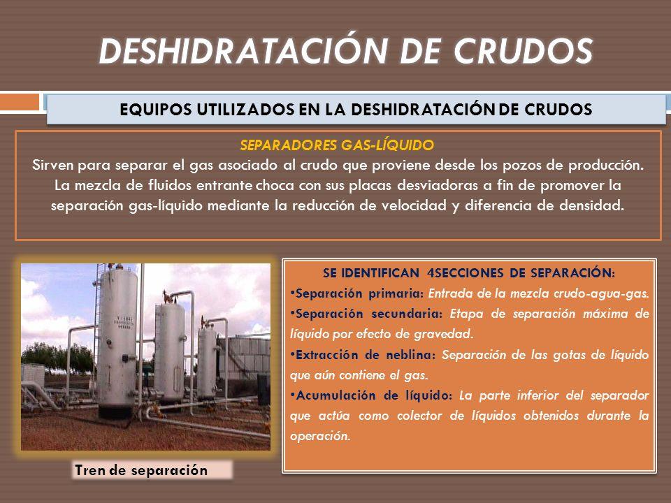 EQUIPOS UTILIZADOS EN LA DESHIDRATACIÓN DE CRUDOS SEPARADORES GAS-LÍQUIDO Sirven para separar el gas asociado al crudo que proviene desde los pozos de