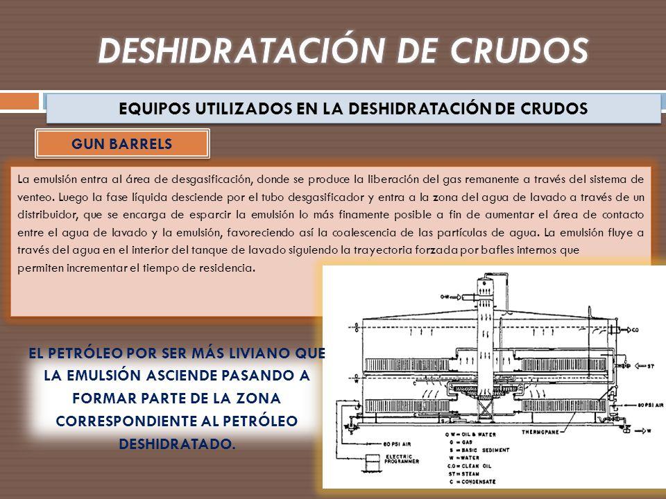 EQUIPOS UTILIZADOS EN LA DESHIDRATACIÓN DE CRUDOS GUN BARRELS La emulsión entra al área de desgasificación, donde se produce la liberación del gas rem