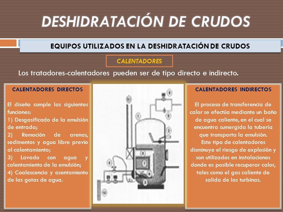 EQUIPOS UTILIZADOS EN LA DESHIDRATACIÓN DE CRUDOS CALENTADORES Los tratadores-calentadores pueden ser de tipo directo e indirecto. CALENTADORES DIRECT