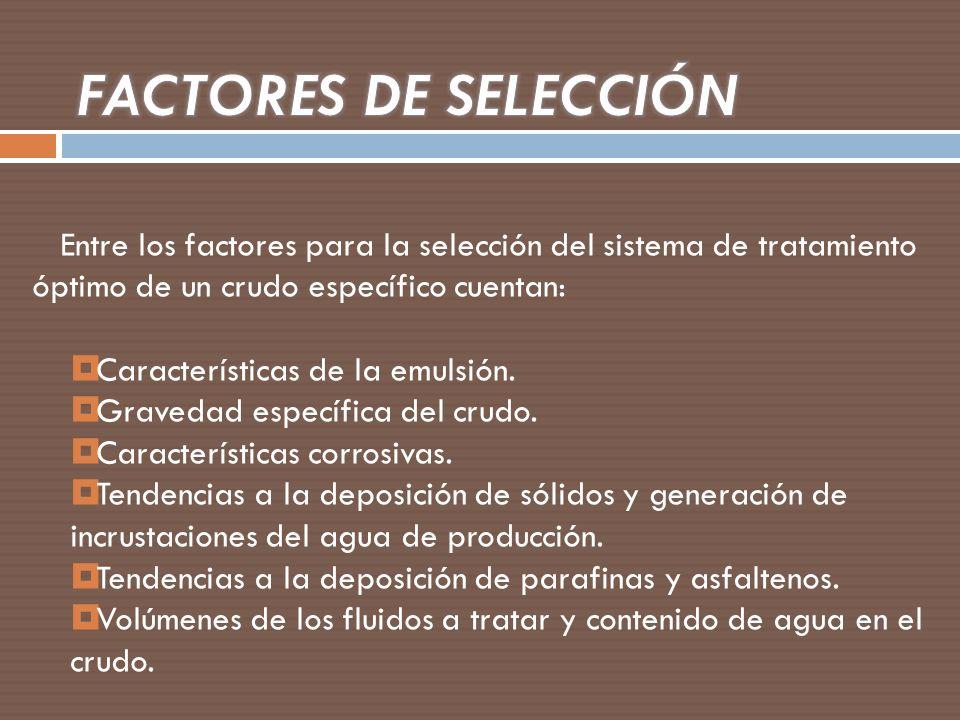 Entre los factores para la selección del sistema de tratamiento óptimo de un crudo específico cuentan: Características de la emulsión. Gravedad especí
