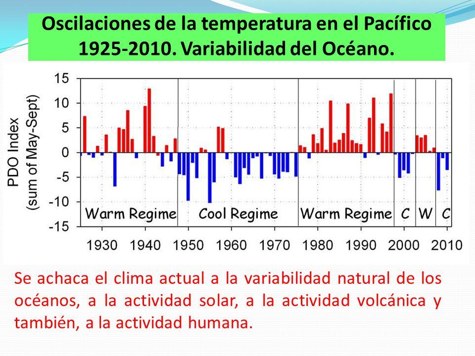 Oscilaciones de la temperatura en el Pacífico 1925-2010.