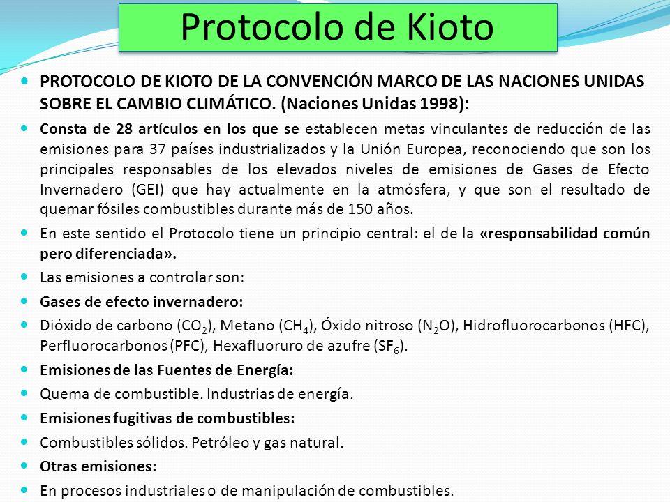 Protocolo de Kioto PROTOCOLO DE KIOTO DE LA CONVENCIÓN MARCO DE LAS NACIONES UNIDAS SOBRE EL CAMBIO CLIMÁTICO.