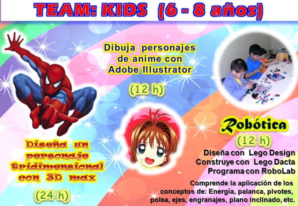 N0N0 Diseño 3D Dibujo Adobe Illustrator Robótica Kids 1 Introducción a 3D Studio Max El interfaz de trabajo.